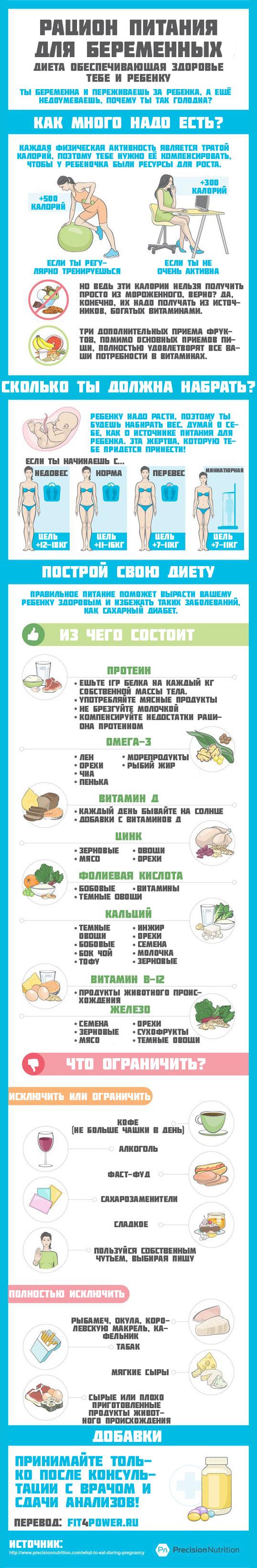 Питания по неделям для беременных 48